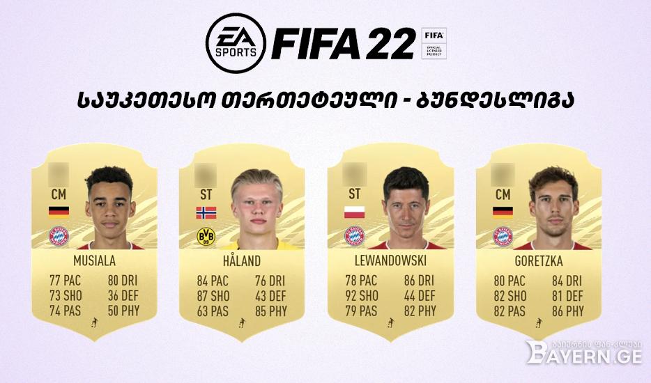 FIFA 22 - ბუნდესლიგის საუკეთესო თერთმეტეულში 7 ბაიერნის მოთამაშეა (ფოტო)